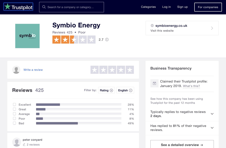 Symbio Trustpilot status